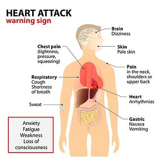 heart_attack_warning_signs
