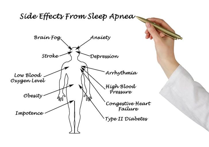 sleep_apnea_side_effects_and_your_sex_life